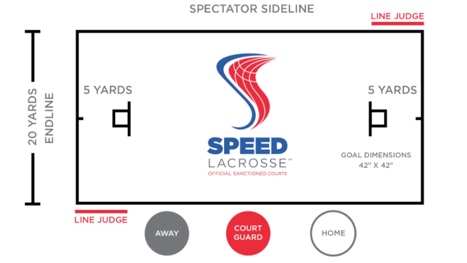 speed lacrosse